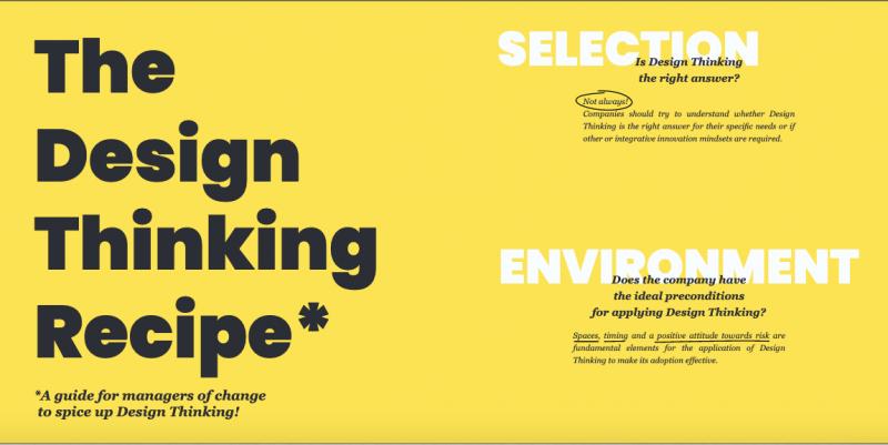 """The (Digital) Design Thinking Recipe"": il workshop online firmato amploom"
