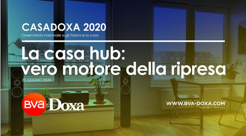 Osservatorio Casa Doxa: il rinnovamento del bagno al secondo posto nei desideri degli italiani post quarantena